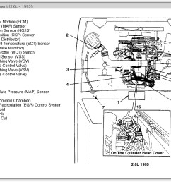 isuzu engine diagram wiring diagram 1996 isuzu trooper engine diagram 1996 isuzu engine diagram [ 1252 x 896 Pixel ]