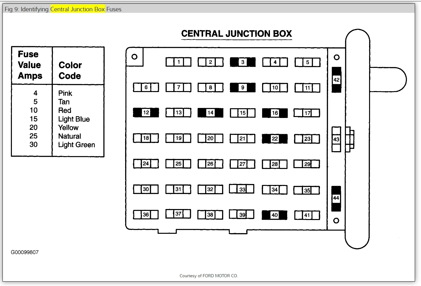 hight resolution of 1999 mustang fuse box layout owner manual wiring diagram 2010 mustang fuse box diagram fuse