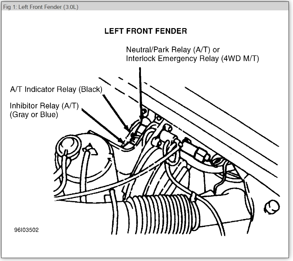1995 Nissan Pathfinder STARTER RELAY: WHERE IS THE STARTER