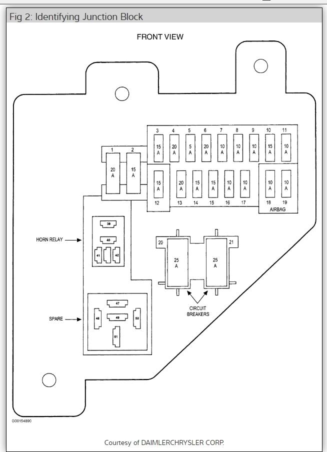 2007 dodge dakota interior fuse box