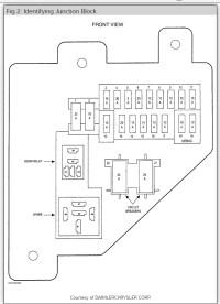 2000 Dodge Dakota Fuse Box - Wiring Diagram Data SCHEMA