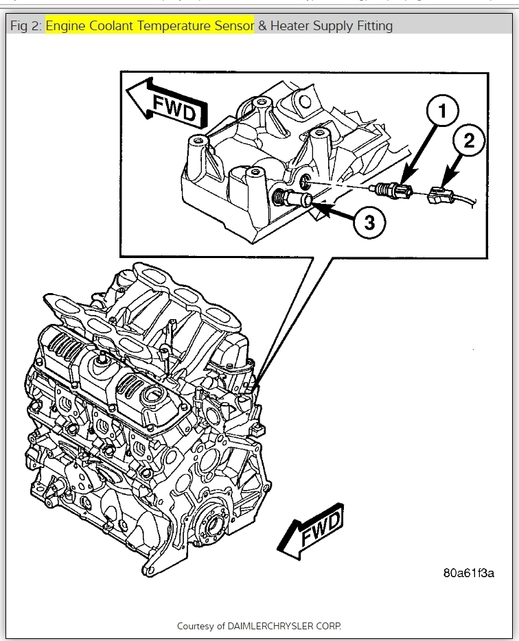 2007 Chrysler Town And Country Temperature Sensor Location