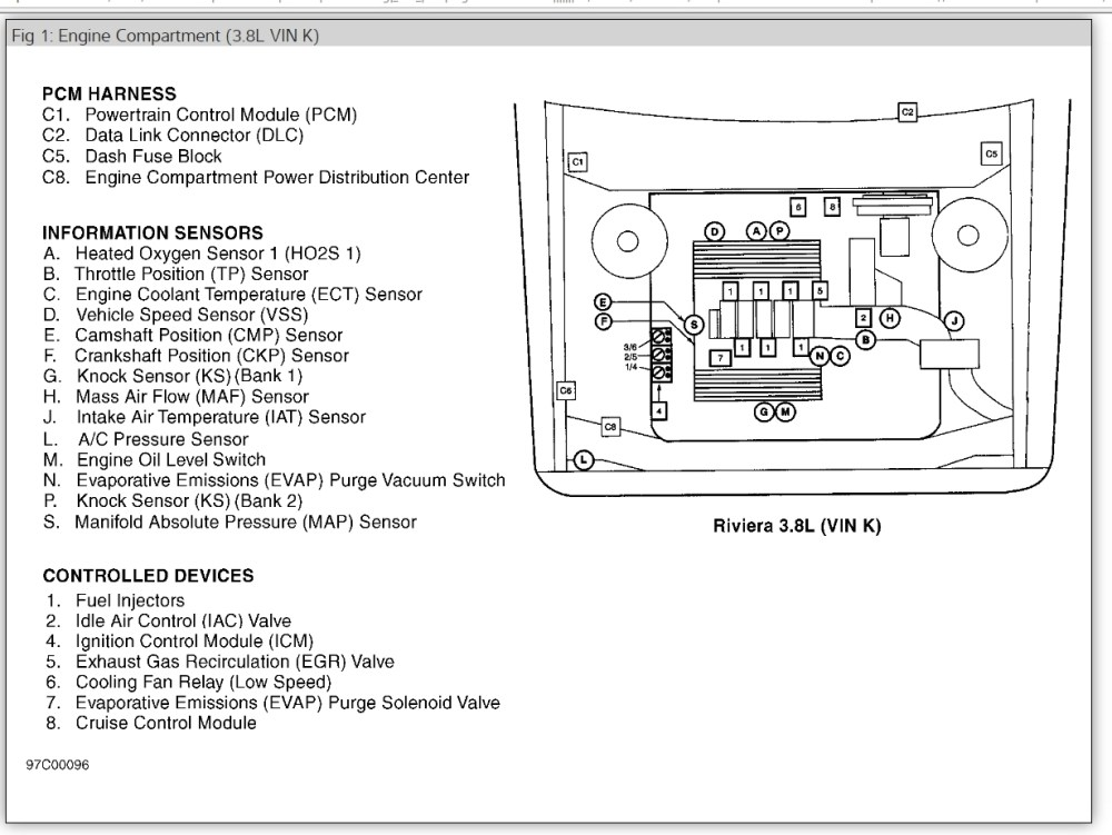 medium resolution of 1998 oldsmobile aurora fuse diagram