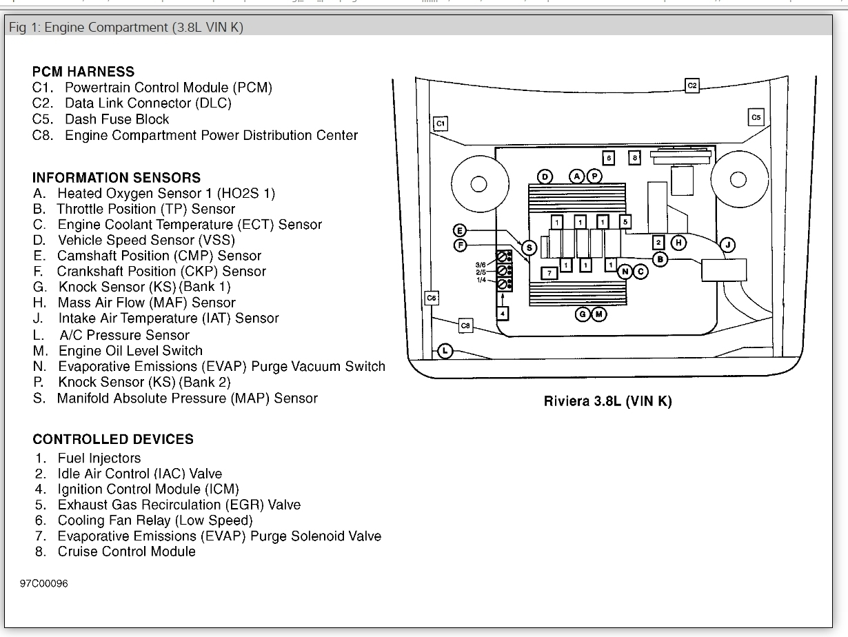 hight resolution of 1998 oldsmobile aurora fuse diagram