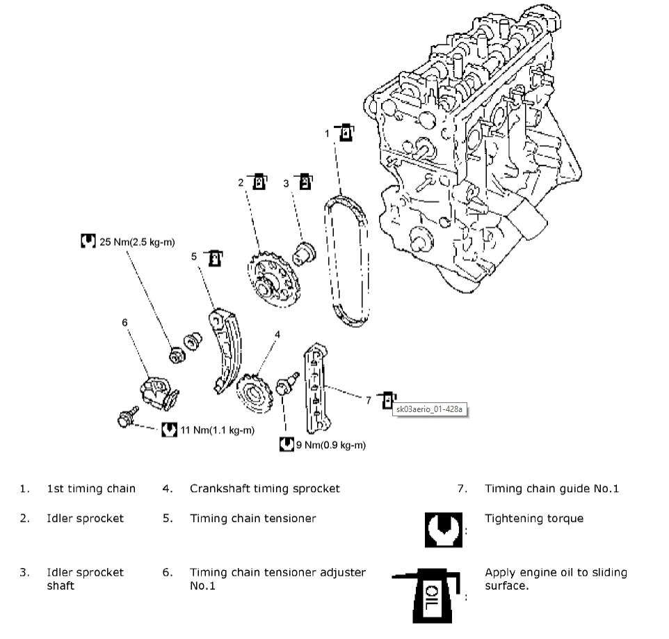Step by Step Timing Chain Installation Instructions Needed