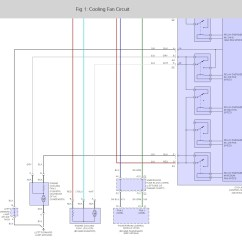Saturn Sc2 Radio Wiring Diagram Cognos Architecture Sc1 Wire