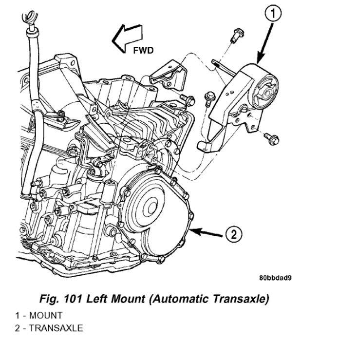 2002 Dodge Neon Front Motor Mount Replacement: the 2002