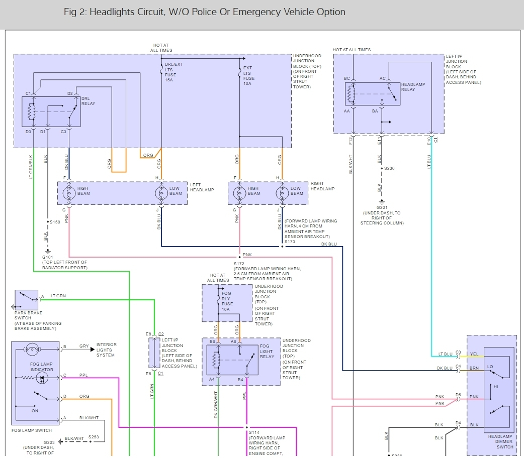 2006 impala wiring diagram uml swimlane 2010 headlight 36