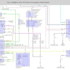 2004 Chevy Impala Headlight Wiring Diagram Loncin 50cc Quad What Are Each Wire Color For The Harness