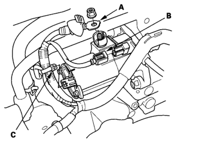 Starter Motor Location: Where Is the Starter Location on a