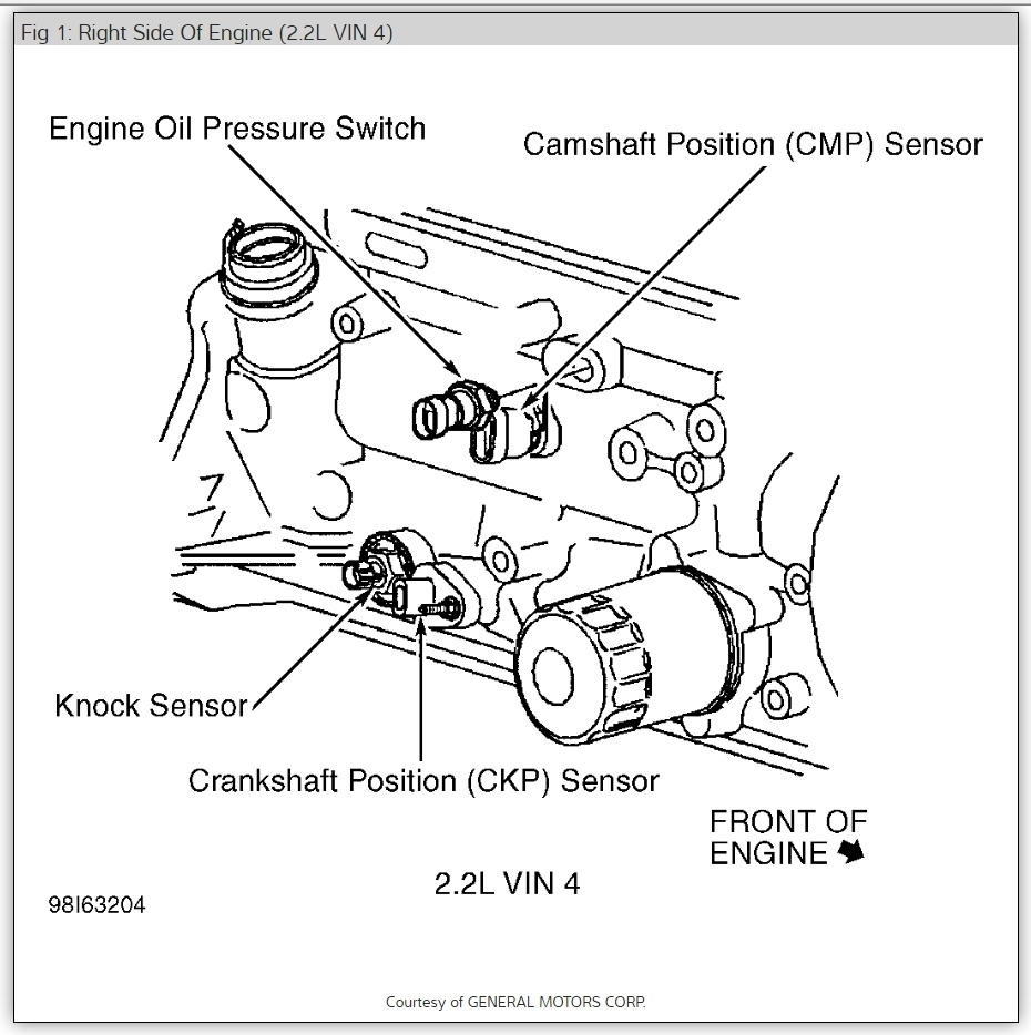 Pontiac Sunfire Engine Problem: Where Is the Knock Sensor