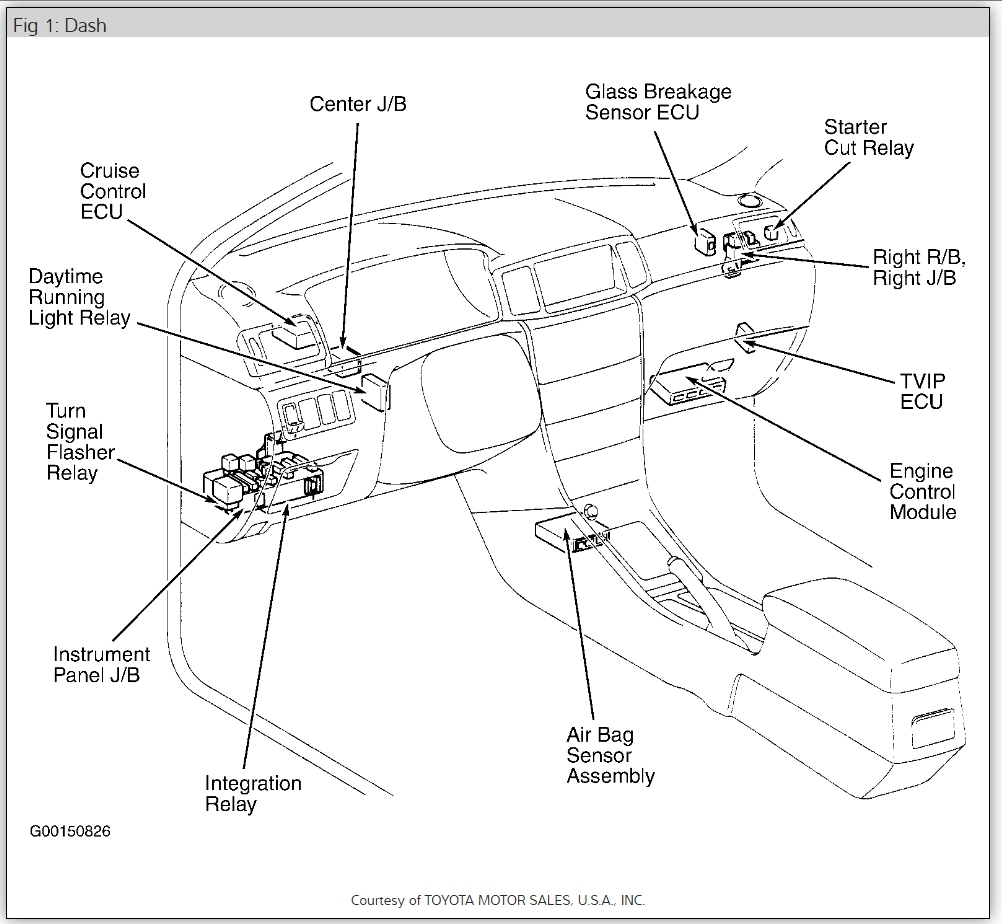 Fuse Box Location For 2009 Toyota Matrix : 40 Wiring