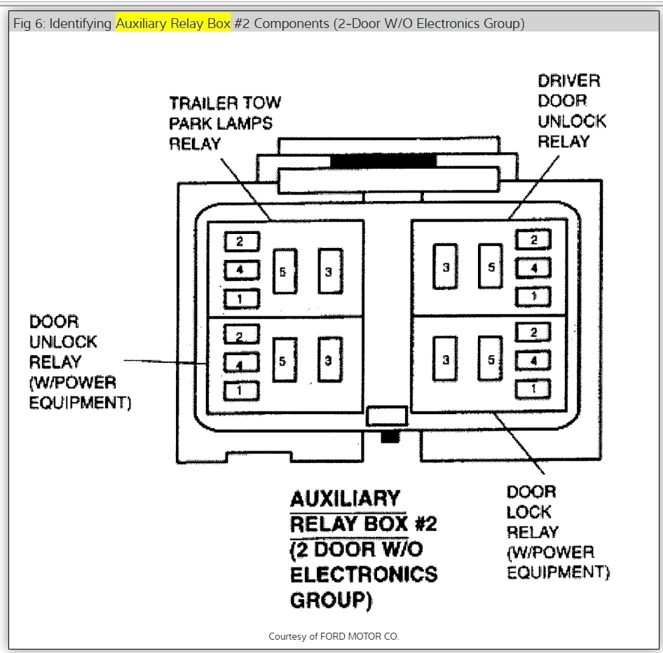 medium resolution of mercury mountaineer fuse box diagram i have no fuel going to the rh 2carpros com 2005 mercury mountaineer fuse panel 2000 mercury mountaineer fuse diagram