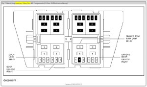 Mercury Mountaineer Fuse Box Diagram: I Have No Fuel Going to the