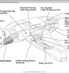 2001 toyota camry fuse box how do you replace a 100 amp 2001 camry fuse diagram [ 1358 x 928 Pixel ]