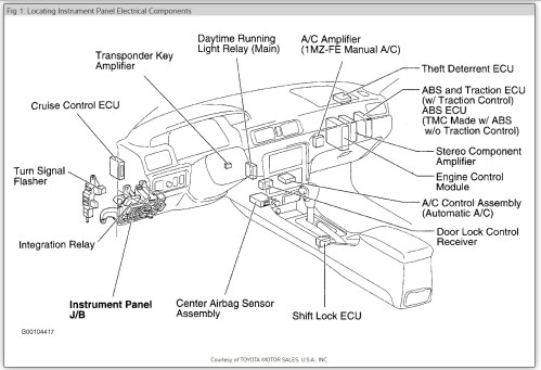small resolution of 2001 toyota camry fuse box how do you replace a 100 amp 2001 camry fuse diagram