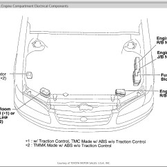 1999 Toyota Corolla Fuse Box Diagram Venn Euler In Math Ce Imageresizertool Com