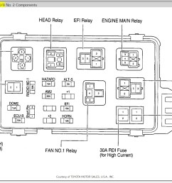 2001 camry fuse diagram wiring diagram load 2001 camry fuse diagram [ 1430 x 932 Pixel ]