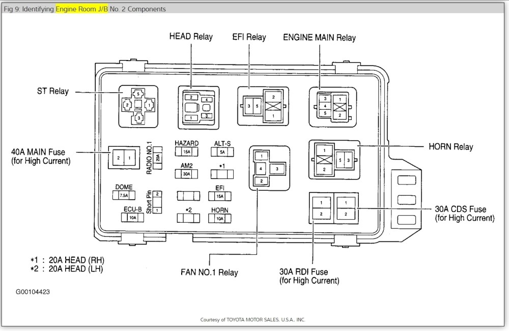 medium resolution of 2001 camry fuse diagram wiring diagram load toyota camry fuse box 2001