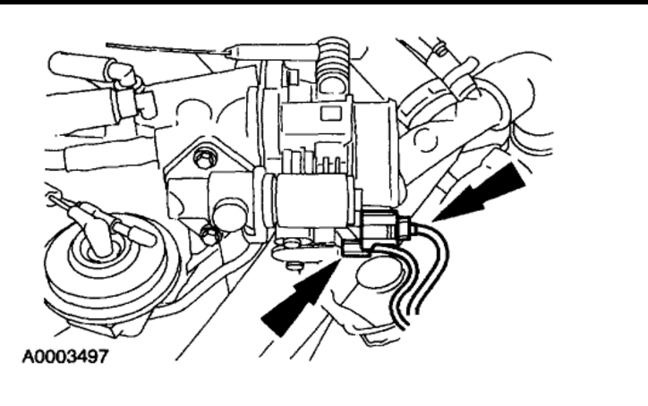 Service manual [How To Remove Radiator From A 1985 Lincoln