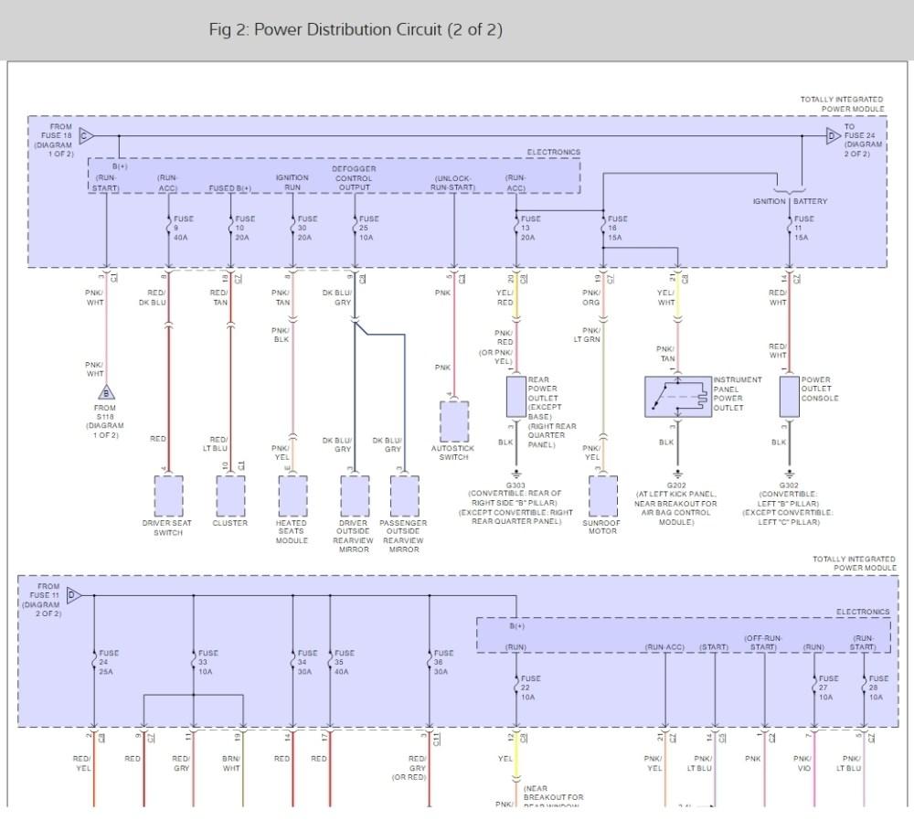 medium resolution of pt cruiser fuse box diagram enlarge