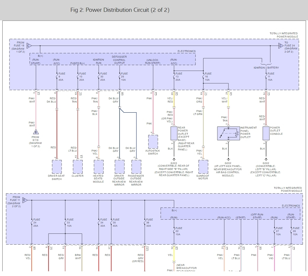hight resolution of pt cruiser fuse box diagram enlarge