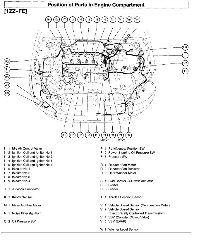 2004 Toyota Matrix Engine Diagram