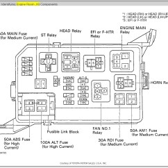 1997 Toyota Camry Wiring Diagram Saab Diagrams Corolla Fuse Box 36