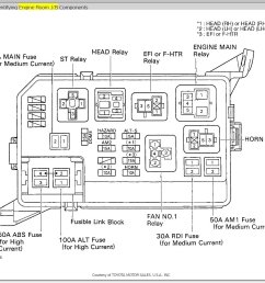 2001 toyota corolla fuse diagram wiring diagrams valuetoyota corolla fuse diagram wiring diagram list 2001 toyota [ 1052 x 934 Pixel ]
