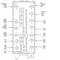 99 Dodge Ignition Switch Wiring Diagram 2000 5 0 Mercruiser Starter Fuse Box Diagram: Hey Guys, I Have A Grand Caravan. My Wife Had ...