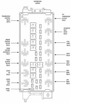 Fuse Box Diagram: Hey Guys, I Have a Grand Caravan My