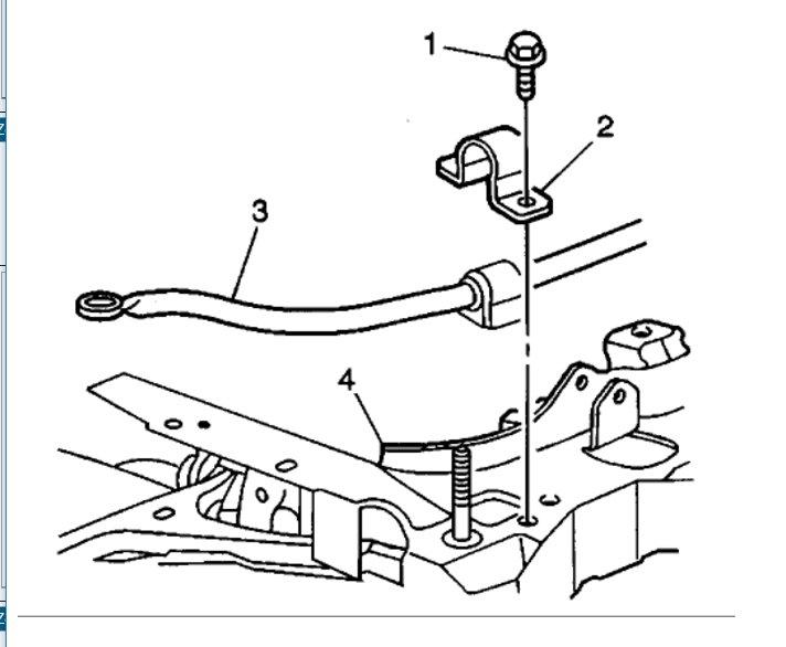 How Do I Change the Sway Bar on 2000 Chevy Malibu?