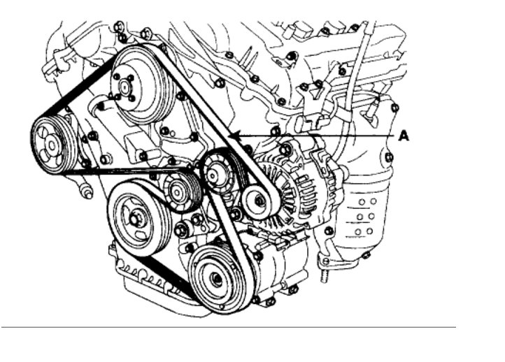 2007 Hyundai Entourage Serpentine Belt Diagram. Hyundai