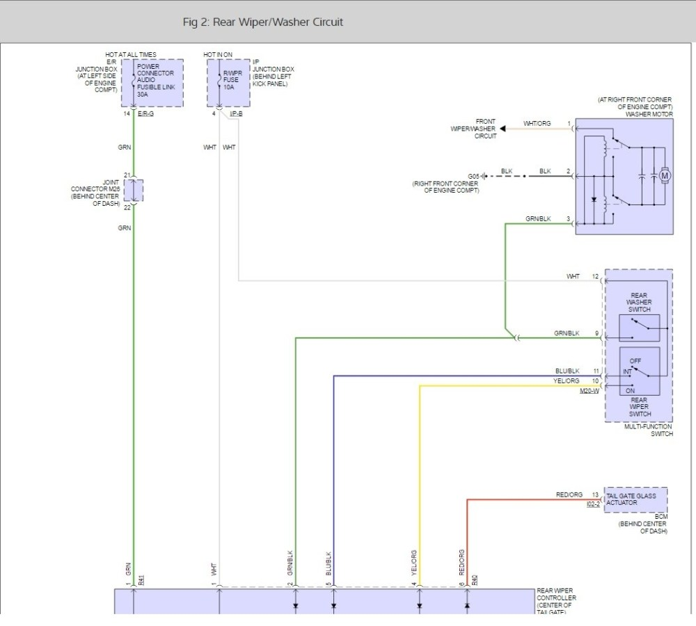 medium resolution of 2005 sorento wiring diagram wiring diagrams 2005 kia sorento wire diagram wiring diagram inside 2005 kia