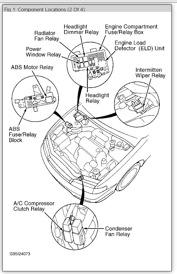 1994 Honda Accord Fuse Box Under Hood : 37 Wiring Diagram