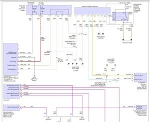 Security Alarm Location: Computer Problem V8 All Wheel Drive