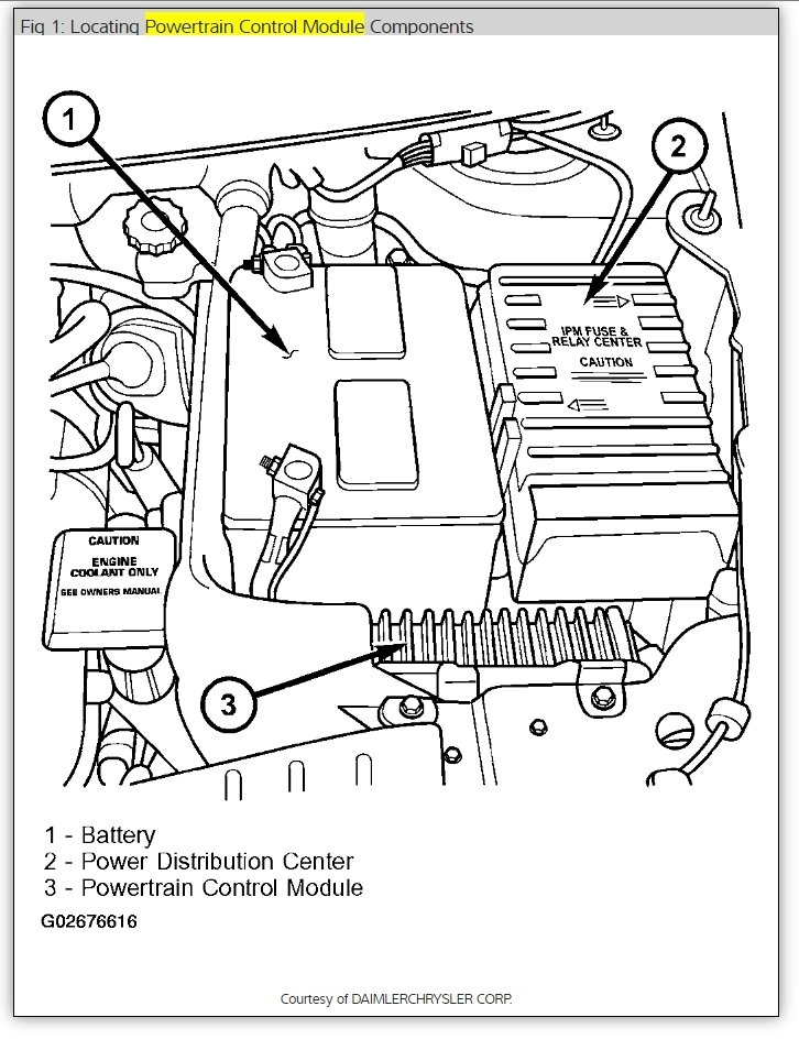 2008 Dodge Avenger Ecm Diagram. Dodge. Wiring Diagrams