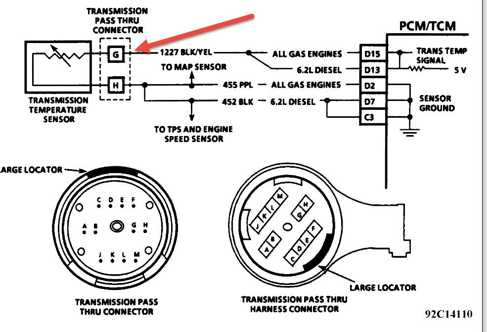 4l80e Transmission Temperature Sensor Issue: Transmission