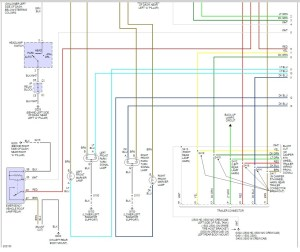 2003 Silverado 3500 Wiring Diagram Fuse Box To Dash | Wiring Library