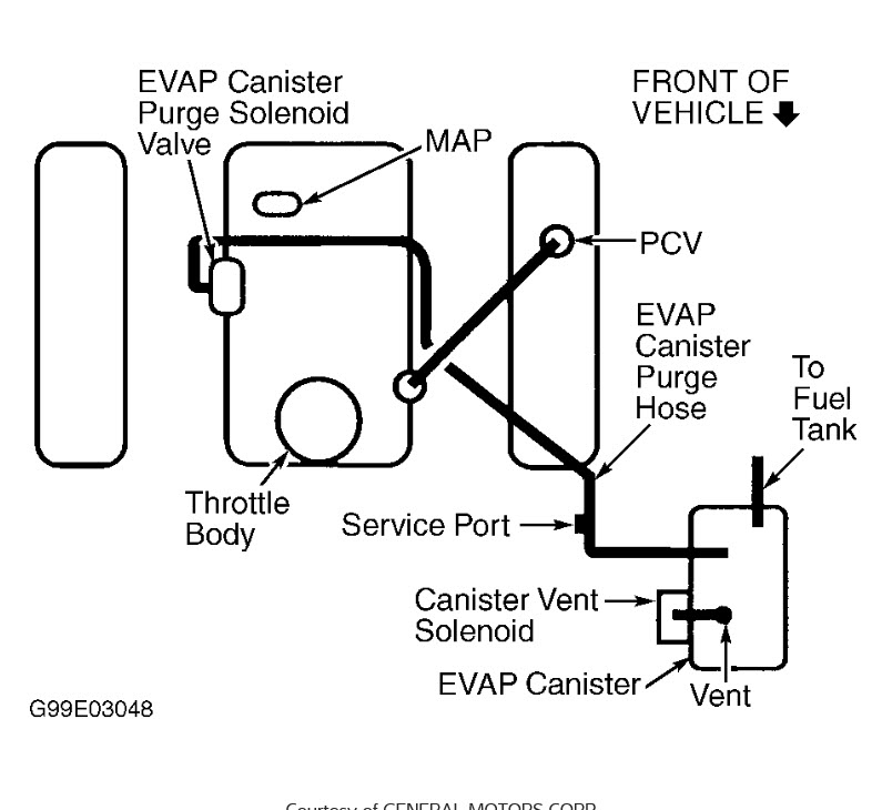 Vacuum Hose Schematics: Need a Picture of Where the Vacuum