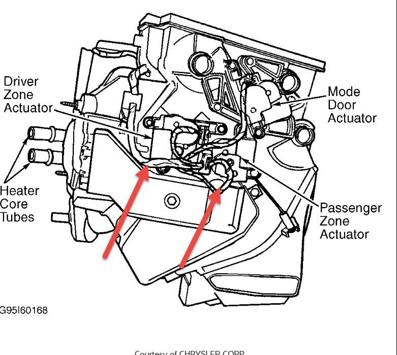 Blend Door Actuator Location?: I Have 2000 Dodge Grand