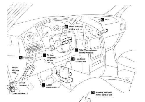 small resolution of ecm location