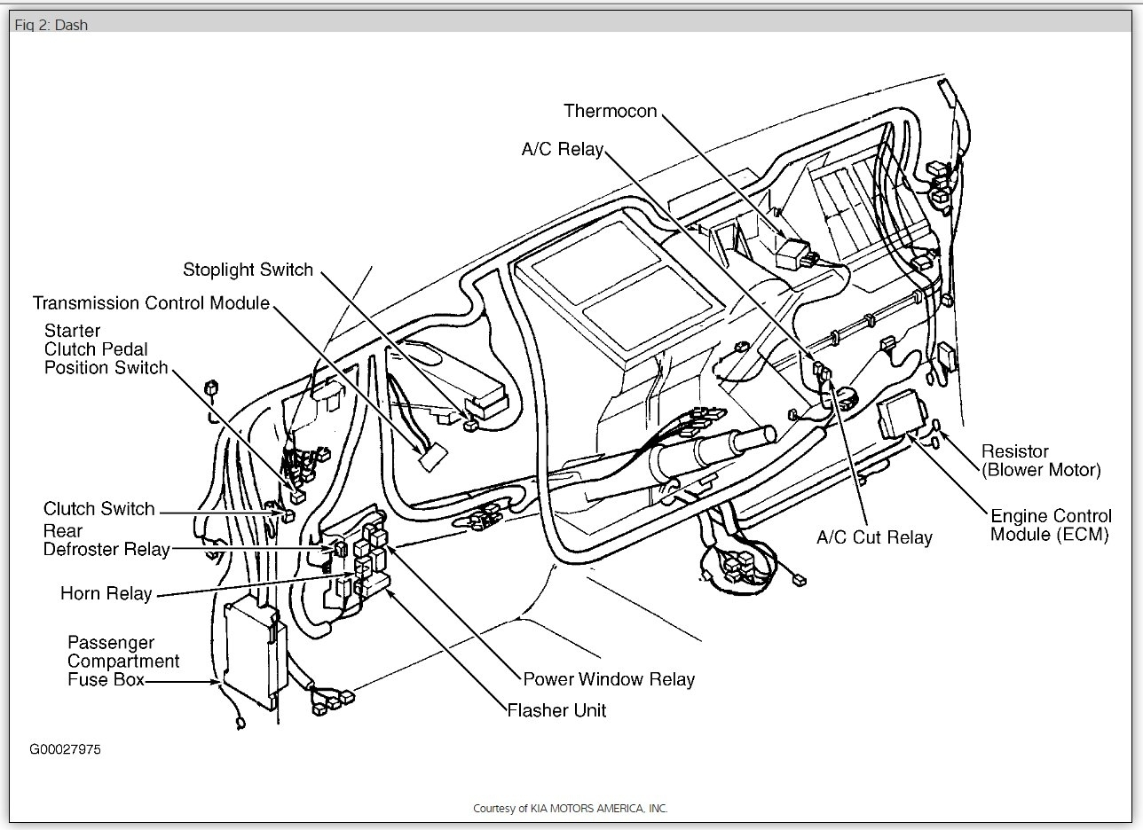 Service manual [2001 Kia Sportage Horn Fuse Repair