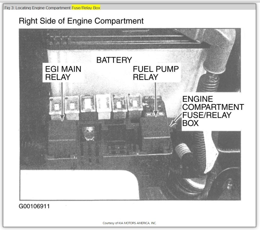 hight resolution of 01 kia sportage fuse diagram basic guide wiring diagram u2022 2005 kia rio stereo wiring
