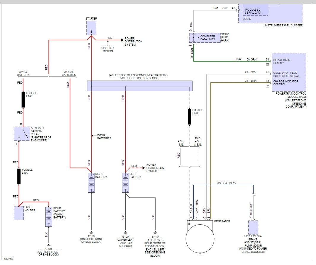 chevy charging system wiring diagram 1992 gmc sonoma radio alternator fuse does and where is the