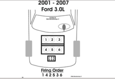 Firing Order: I Can Not Find the Wiring Diagram for My Car