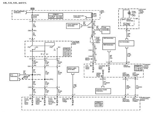 small resolution of chevrolet cruise control diagram wiring diagram ebook cruise control wiring diagram for 2004 chevy colorado