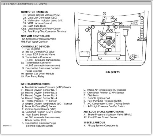 small resolution of 1995 f150 fuse box under hood wiring diagram schematics original 1996 gmc c1500 turn signal flasher electrical problem 1996 gmc 1994 ford