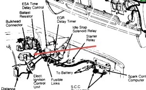 Location of the Ignition Control Module: Location of Ignition