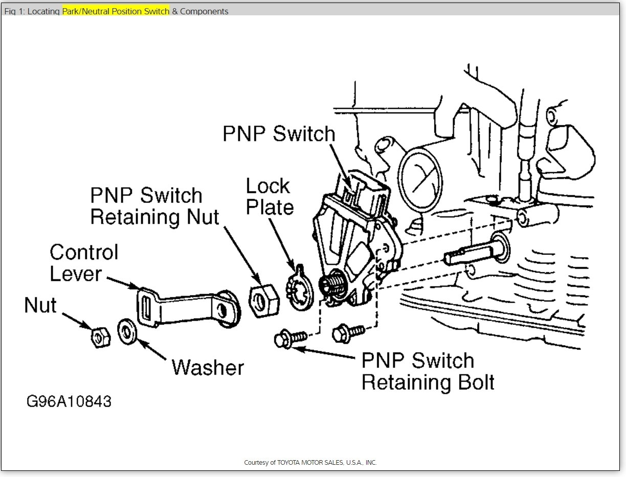 Where Is the Neutral Safety Switch Located on My 2003